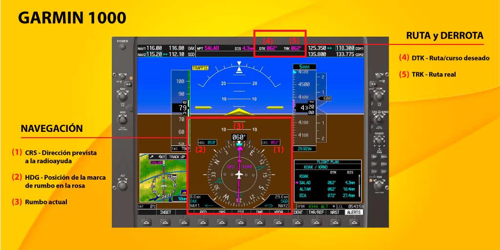 garmin 1000, ruta, derrota y navegación aérea