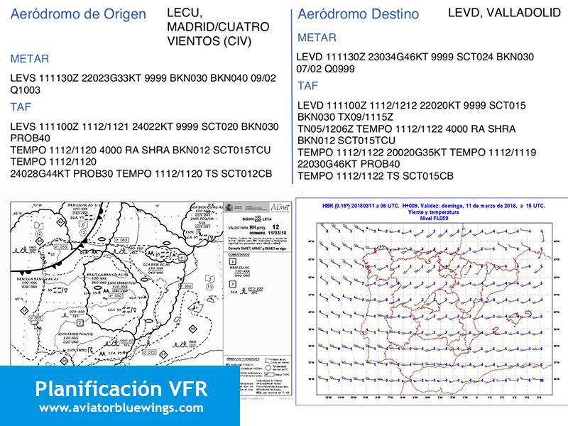Planificación VFR. Meteorología pre-vuelo