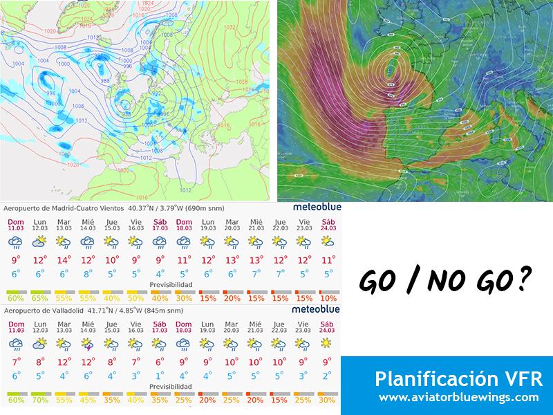 Planificación VFR. Meteorología