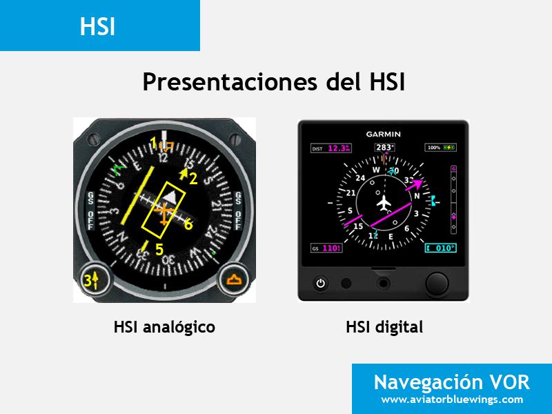 Navegación VOR HSI
