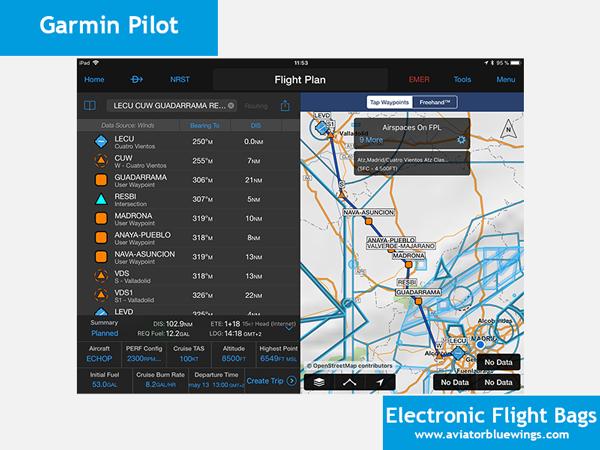 Garmin Pilot - EFB